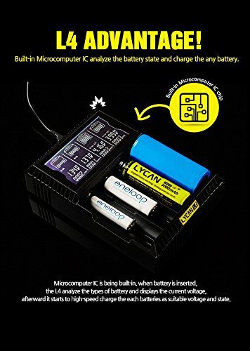 LYCAN Battery Charger L4